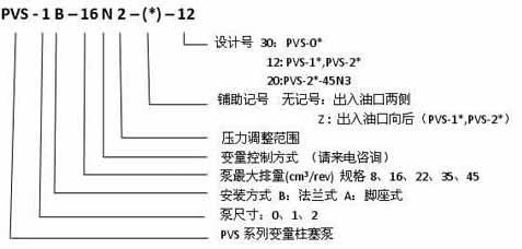 不二越PVS系列柱塞泵原理