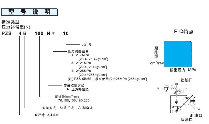不二越PZS系列柱塞泵型号说明