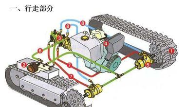 液压行走机械