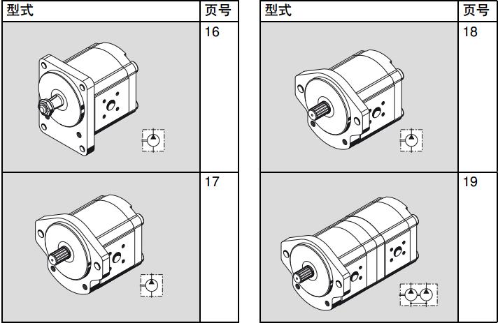力士乐AZPN系列齿轮泵结构