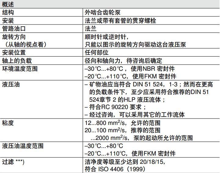 力士乐AZPU系列齿轮泵规格