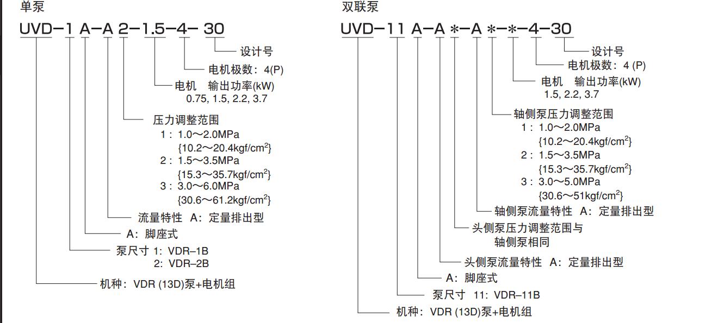 不二越VDR系列叶片泵组合规格