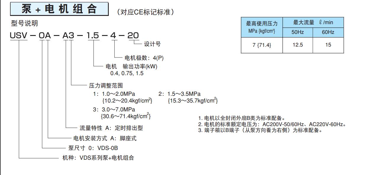 不二越VDS系列叶片泵+电机组合