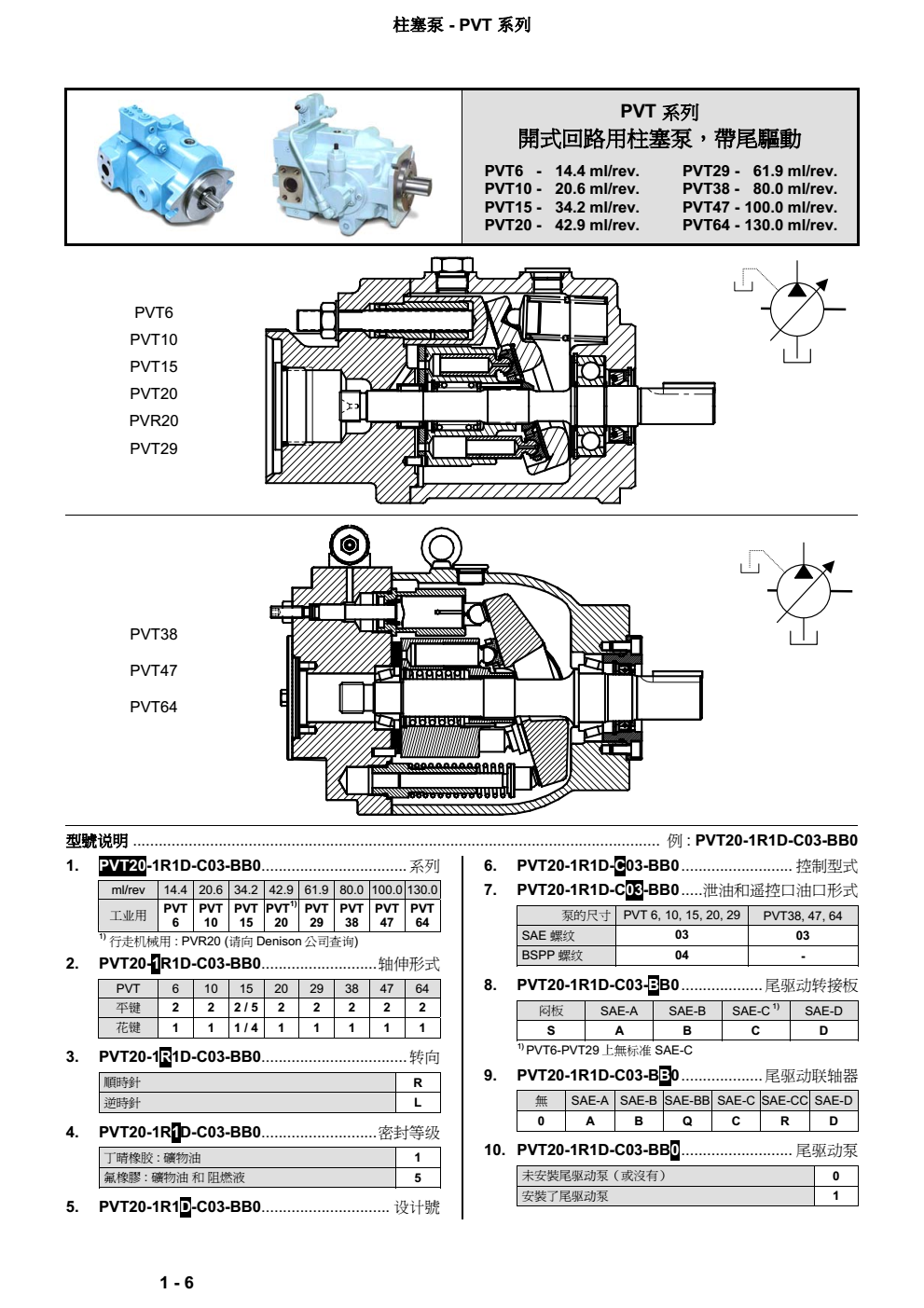 丹尼逊PVT系列柱塞泵概述
