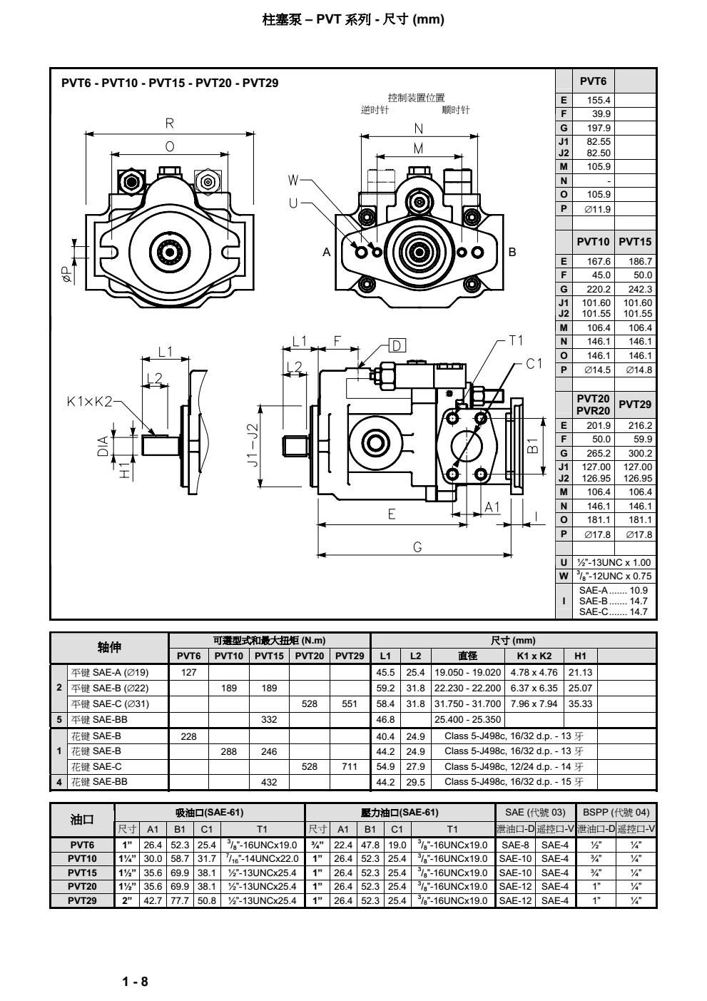 丹尼逊PVT系列柱塞泵尺寸