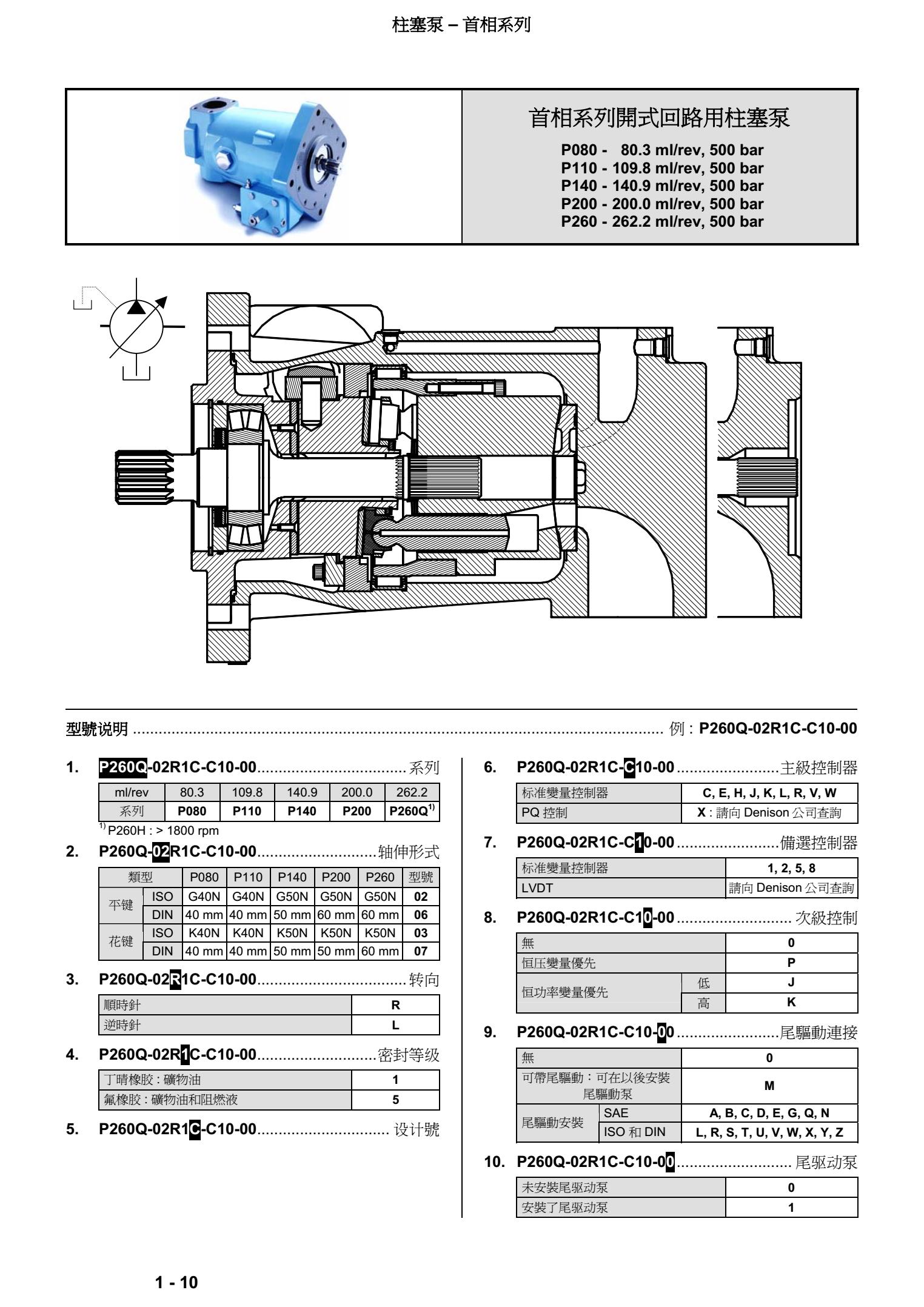 丹尼逊首相系列柱塞泵型号说明