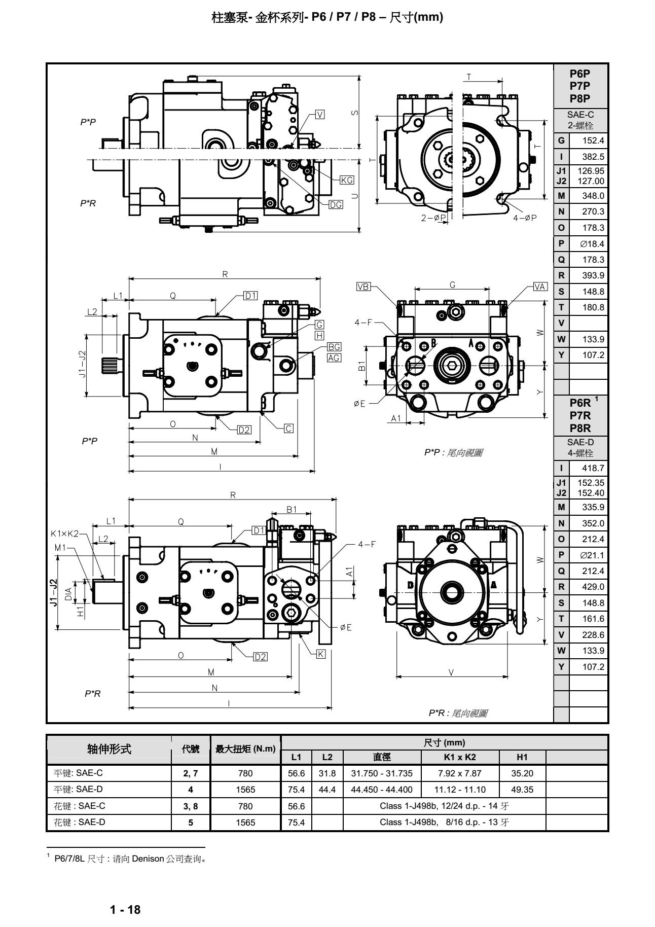 丹尼逊金杯系列柱塞泵尺寸