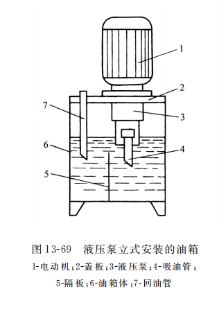 液压泵立式安装的油箱