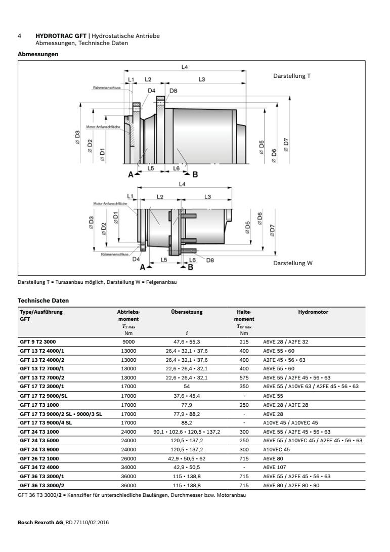 力士乐行走减速机GFT110技术参数