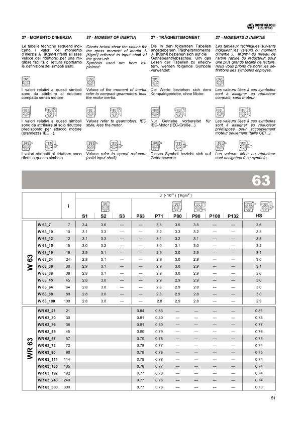 邦飞利700C系列减速机技术参数