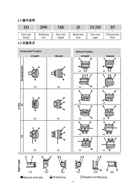 布雷维尼ED系列减速机安装形式